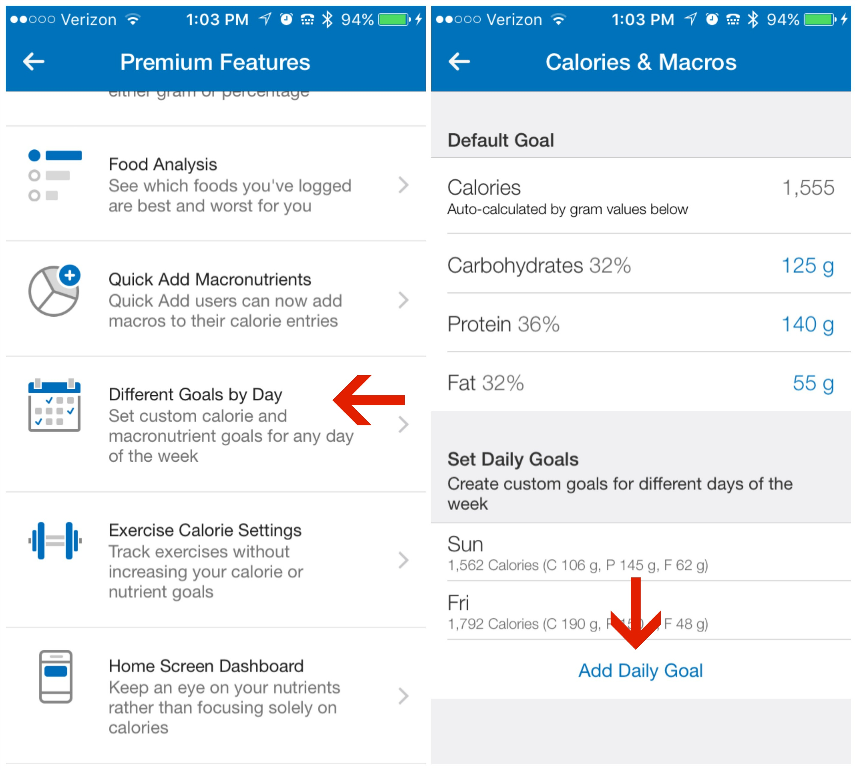 10.4 Diff Goals by Day MFP Premium
