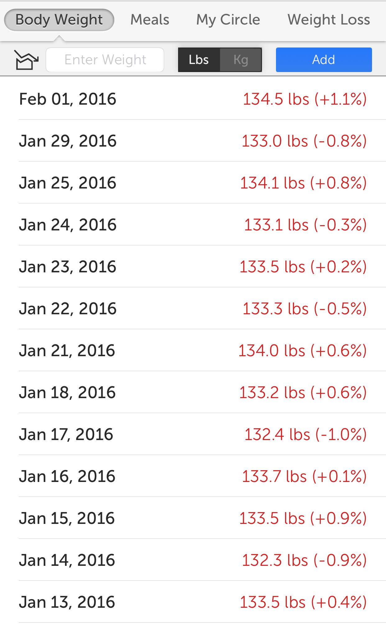 FitQuest Reverse Diet Weight Log 14